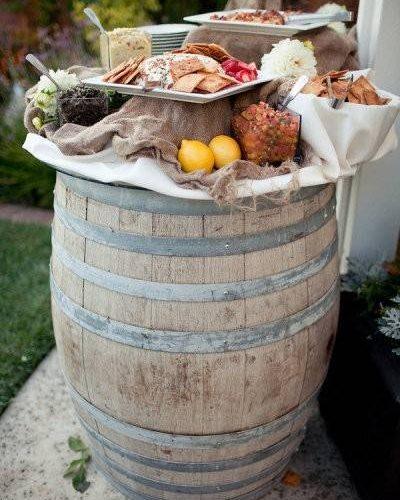 barrel-blog-app-table